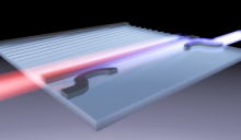 Sound waves are used to scatter light between two channels within a silicon photonic wire. (Illustration by Eric Kittlaus)